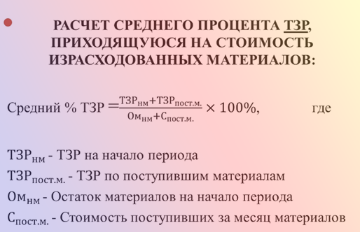 Решение задач на тзр как решить задачи по физике